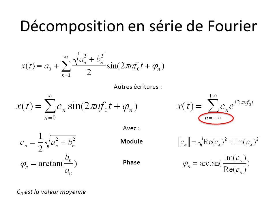 Décomposition en série de Fourier Autres écritures : Avec : Module Phase C 0 est la valeur moyenne