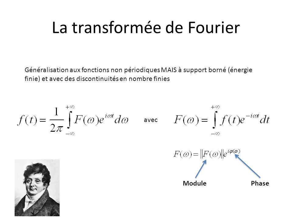 La transformée de Fourier Généralisation aux fonctions non périodiques MAIS à support borné (énergie finie) et avec des discontinuités en nombre finie