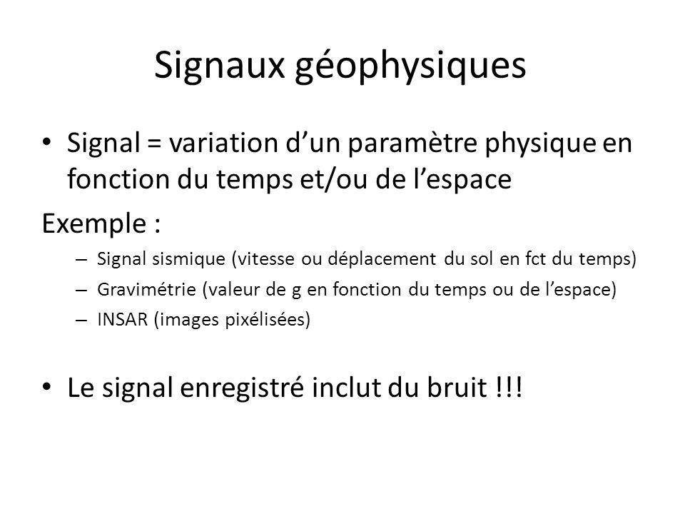 Signaux géophysiques Signal = variation dun paramètre physique en fonction du temps et/ou de lespace Exemple : – Signal sismique (vitesse ou déplacement du sol en fct du temps) – Gravimétrie (valeur de g en fonction du temps ou de lespace) – INSAR (images pixélisées) Le signal enregistré inclut du bruit !!!