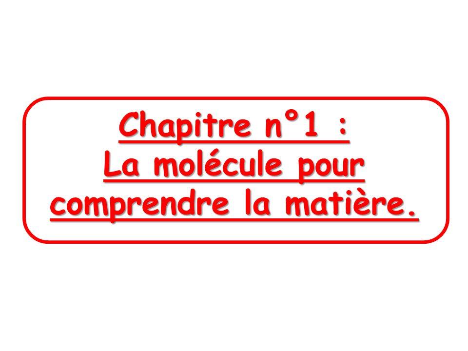 I) Histoire des sciences Activité n°1 Leau est constituée de molécules.