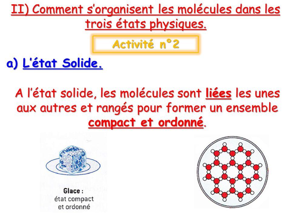 II) Comment sorganisent les molécules dans les trois états physiques. a)Létat Solide. A létat solide, les molécules sont liées les unes aux autres et