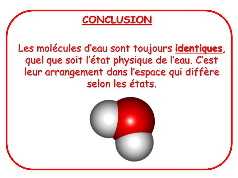 CONCLUSION Les molécules deau sont toujours identiques, quel que soit létat physique de leau. Cest leur arrangement dans lespace qui diffère selon les