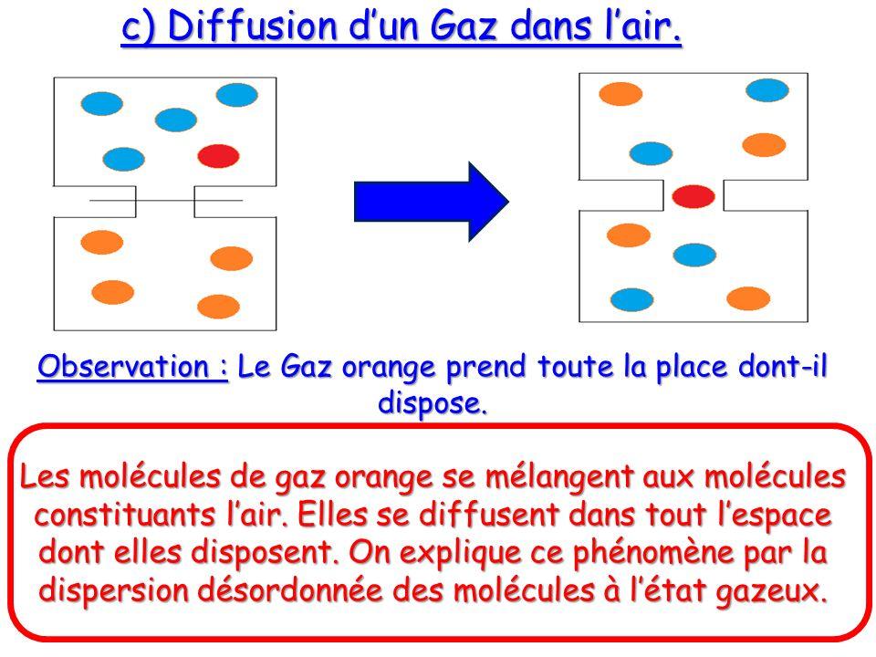 c) Diffusion dun Gaz dans lair. Observation : Le Gaz orange prend toute la place dont-il dispose. Les molécules de gaz orange se mélangent aux molécul