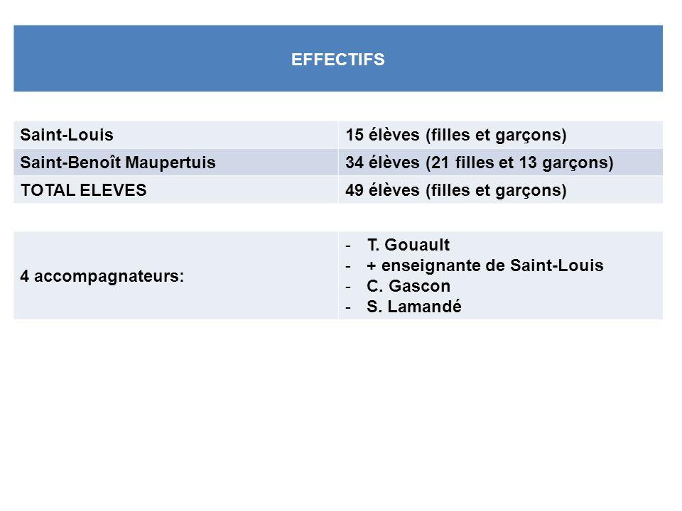 EFFECTIFS Saint-Louis15 élèves (filles et garçons) Saint-Benoît Maupertuis34 élèves (21 filles et 13 garçons) TOTAL ELEVES49 élèves (filles et garçons) 4 accompagnateurs: -T.