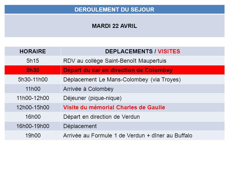 DEROULEMENT DU SEJOUR MARDI 22 AVRIL HORAIREDEPLACEMENTS / VISITES 5h15RDV au collège Saint-Benoît Maupertuis 5h30Départ du car en direction de Colombey 5h30-11h00Déplacement Le Mans-Colombey (via Troyes) 11h00Arrivée à Colombey 11h00-12h00Déjeuner (pique-nique) 12h00-15h00Visite du mémorial Charles de Gaulle 16h00Départ en direction de Verdun 16h00-19h00Déplacement 19h00Arrivée au Formule 1 de Verdun + dîner au Buffalo
