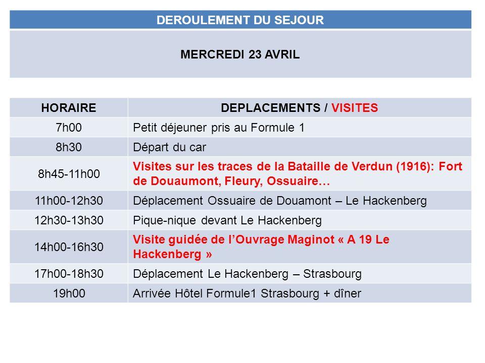 DEROULEMENT DU SEJOUR MERCREDI 23 AVRIL HORAIREDEPLACEMENTS / VISITES 7h00Petit déjeuner pris au Formule 1 8h30Départ du car 8h45-11h00 Visites sur les traces de la Bataille de Verdun (1916): Fort de Douaumont, Fleury, Ossuaire… 11h00-12h30Déplacement Ossuaire de Douamont – Le Hackenberg 12h30-13h30Pique-nique devant Le Hackenberg 14h00-16h30 Visite guidée de lOuvrage Maginot « A 19 Le Hackenberg » 17h00-18h30Déplacement Le Hackenberg – Strasbourg 19h00Arrivée Hôtel Formule1 Strasbourg + dîner