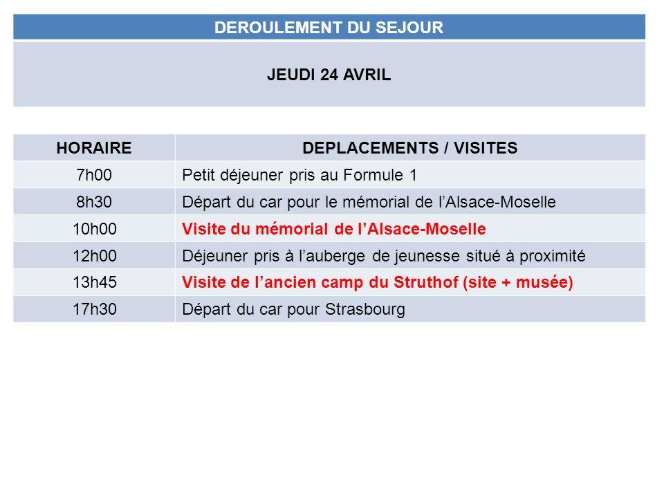 DEROULEMENT DU SEJOUR VENDREDI 25 AVRIL HORAIREDEPLACEMENTS / VISITES 7h00Petit déjeuner pris au Formule 1 8h15Départ du car 8h00-13h00Déplacement Strasbourg – Meaux 13h00-13h30Pique-nique 13h30 Visite guidée du musée de la Grande Guerre du pays de Meaux sur la thématique « Corps en guerre » 16h00Départ du car pour retour au Mans 20h15Arrivée au collège Saint-Benoît Maupertuis
