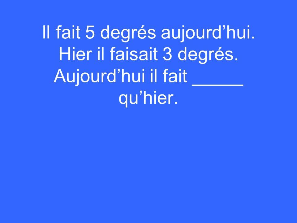 Il fait 5 degrés aujourdhui. Hier il faisait 3 degrés. Aujourdhui il fait _____ quhier.