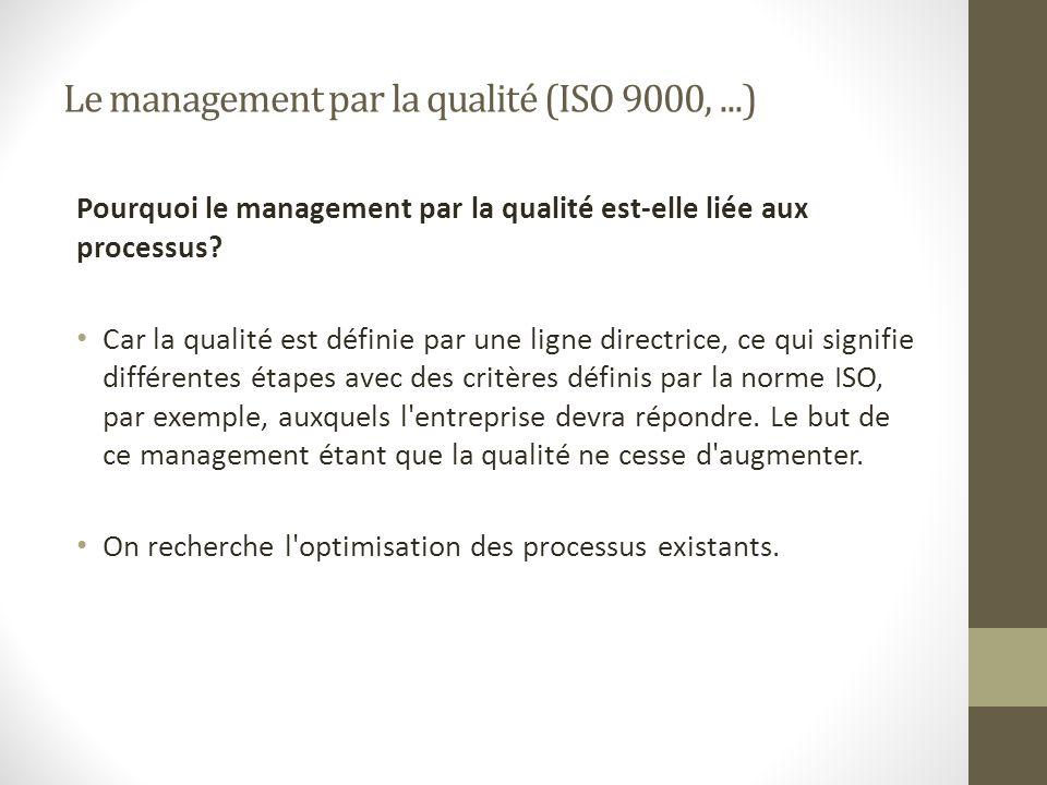 Le management par la qualité (ISO 9000,...) Pourquoi le management par la qualité est-elle liée aux processus? Car la qualité est définie par une lign