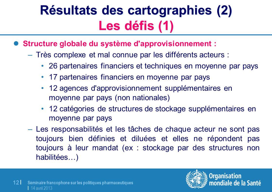 Séminaire francophone sur les politiques pharmaceutiques | 14 avril 2013 12 | Résultats des cartographies (2) Les défis (1) Structure globale du systè