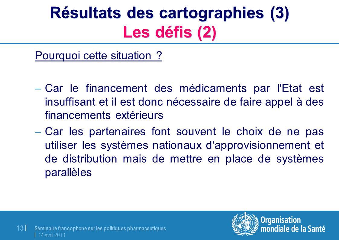 Séminaire francophone sur les politiques pharmaceutiques | 14 avril 2013 13 | Résultats des cartographies (3) Les défis (2) Pourquoi cette situation ?