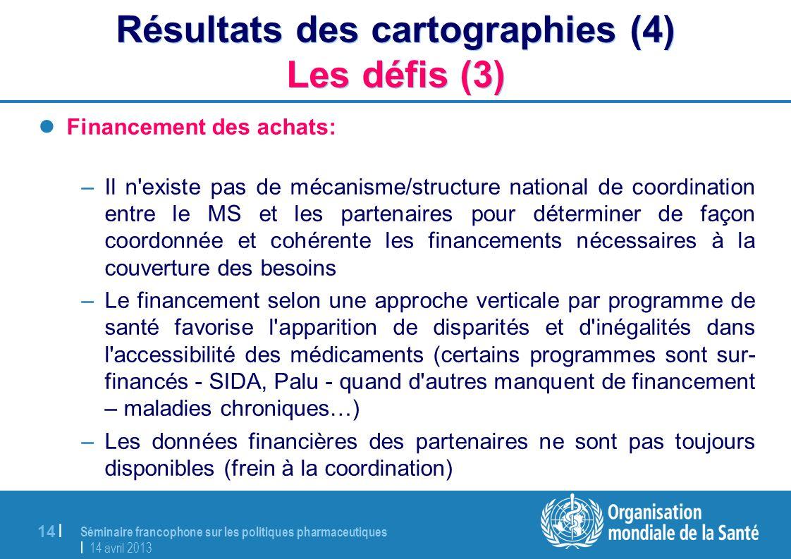 Séminaire francophone sur les politiques pharmaceutiques | 14 avril 2013 14 | Résultats des cartographies (4) Les défis (3) Financement des achats: –I