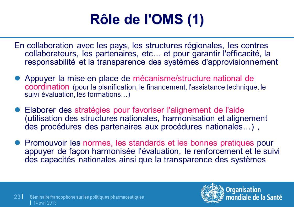 Séminaire francophone sur les politiques pharmaceutiques | 14 avril 2013 23 | Rôle de l'OMS (1) En collaboration avec les pays, les structures régiona