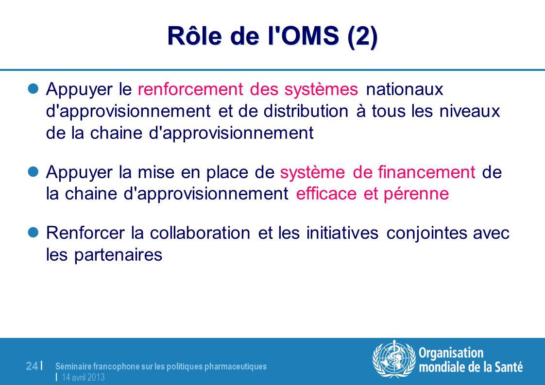 Séminaire francophone sur les politiques pharmaceutiques | 14 avril 2013 24 | Rôle de l'OMS (2) Appuyer le renforcement des systèmes nationaux d'appro