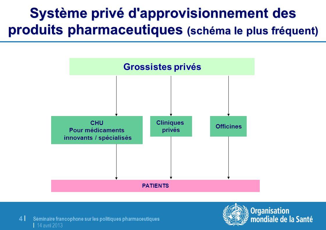 Séminaire francophone sur les politiques pharmaceutiques | 14 avril 2013 4 |4 | Système privé d'approvisionnement des produits pharmaceutiques (schéma
