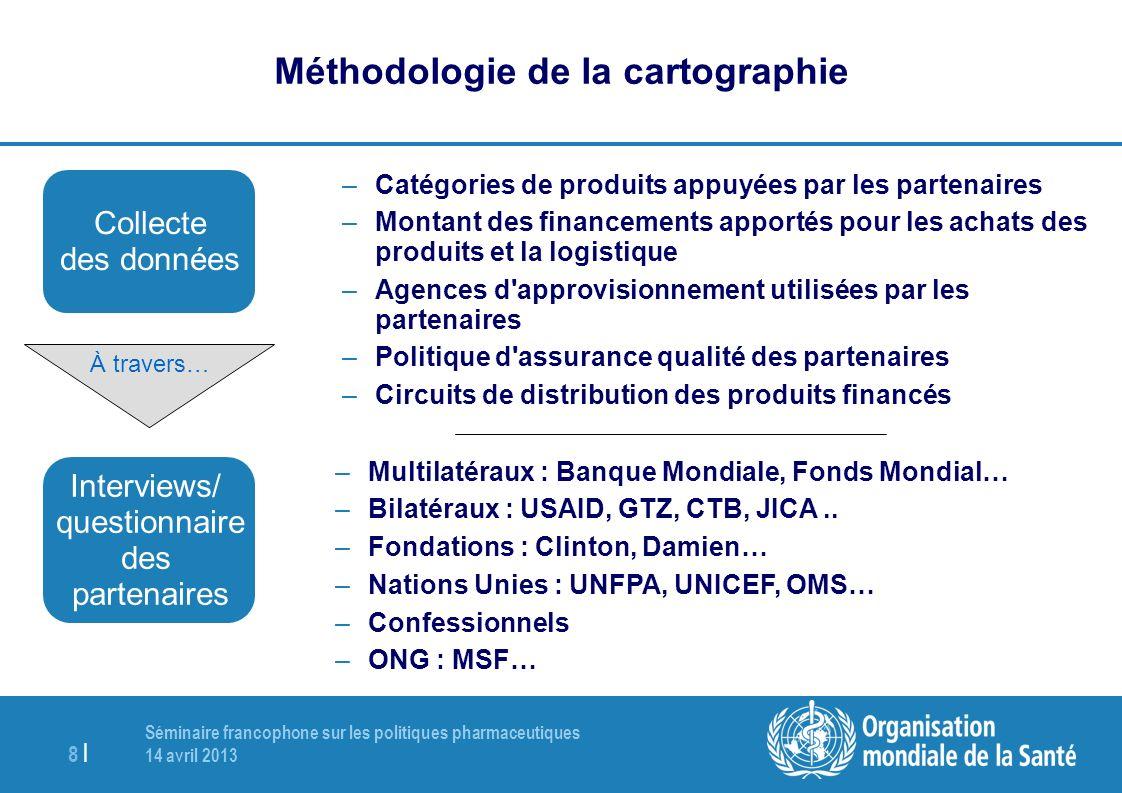 Séminaire francophone sur les politiques pharmaceutiques 14 avril 2013 8 | Méthodologie de la cartographie –Catégories de produits appuyées par les pa