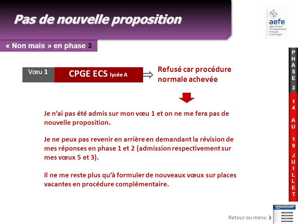 « Non mais » en phase 3 Pas de nouvelle proposition CPGE ECS lycée A Refusé car procédure normale achevée Vœu 1 Je nai pas été admis sur mon vœu 1 et