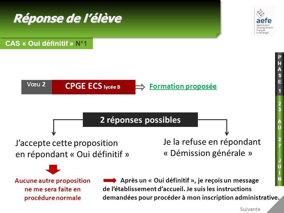 CPGE ECS lycée B Formation proposée 2 réponses possibles Jaccepte cette proposition en répondant « Oui définitif » CAS « Oui définitif » N°1 Vœu 2 Je