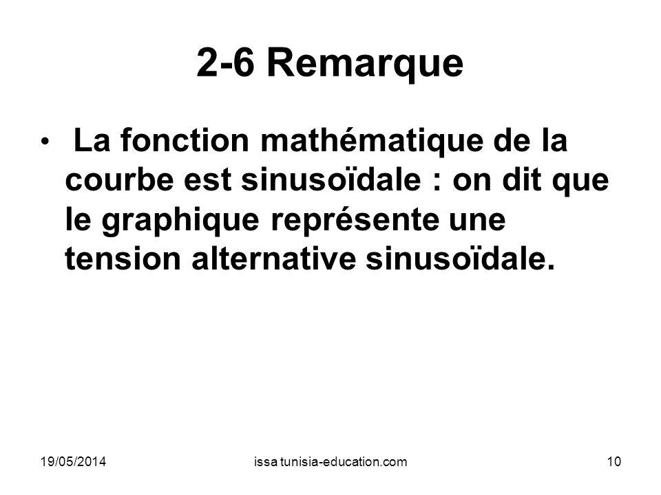 2-6 Remarque La fonction mathématique de la courbe est sinusoïdale : on dit que le graphique représente une tension alternative sinusoïdale. 19/05/201