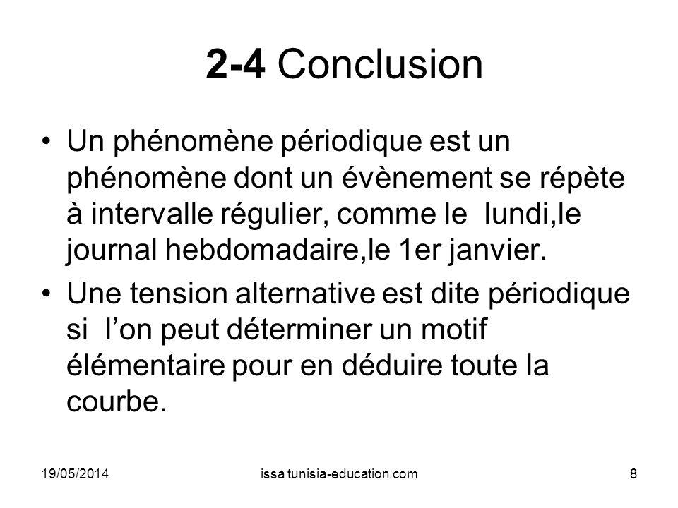 2-4 Conclusion Un phénomène périodique est un phénomène dont un évènement se répète à intervalle régulier, comme le lundi,le journal hebdomadaire,le 1