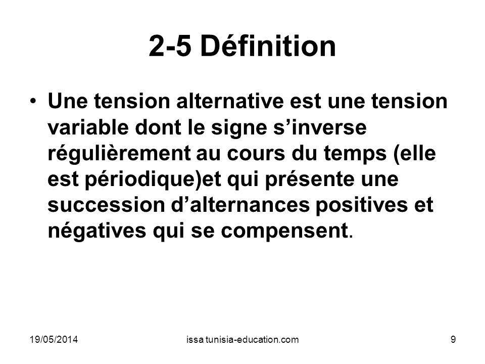 2-5 Définition Une tension alternative est une tension variable dont le signe sinverse régulièrement au cours du temps (elle est périodique)et qui pré