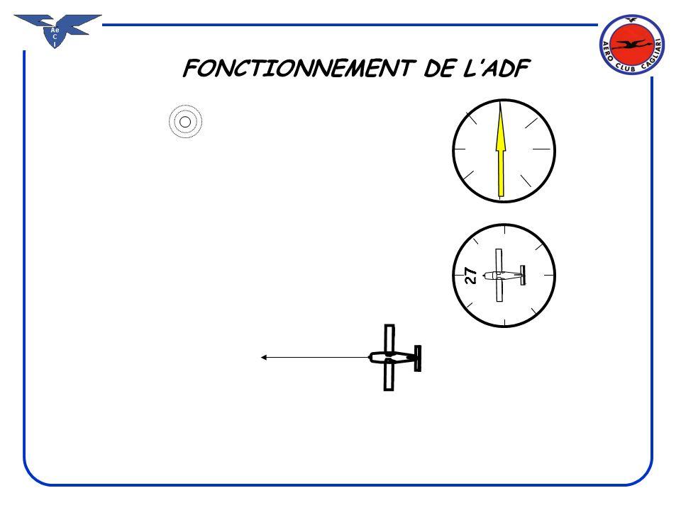 FONCTIONNEMENT DE LADF RELEVEMENT MAGNETIQUE (GISEMENT) 27