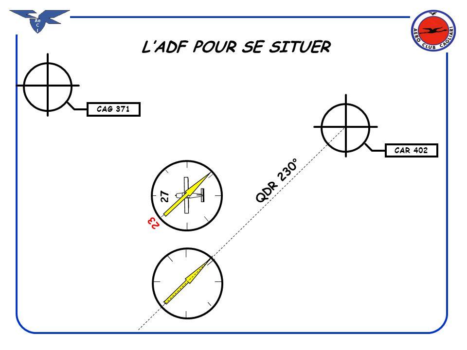 LADF POUR INTERCEPTER UN QDM QDM 360° 0° ADF