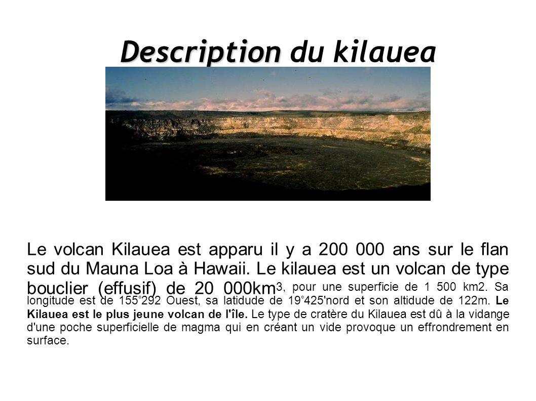 Description Description du kilauea Le volcan Kilauea est apparu il y a 200 000 ans sur le flan sud du Mauna Loa à Hawaii. Le kilauea est un volcan de