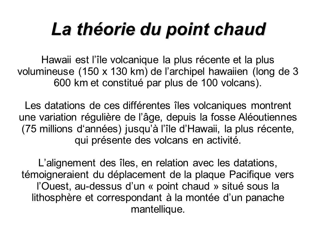 La théorie du point chaud Hawaii est lîle volcanique la plus récente et la plus volumineuse (150 x 130 km) de larchipel hawaiien (long de 3 600 km et constitué par plus de 100 volcans).