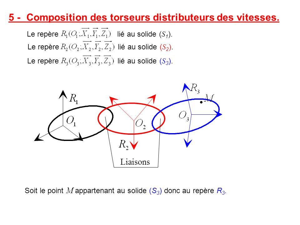 5 -Composition des torseurs distributeurs des vitesses. Le repère lié au solide ( S 1 ). Le repère lié au solide ( S 2 ). Le repère lié au solide ( S