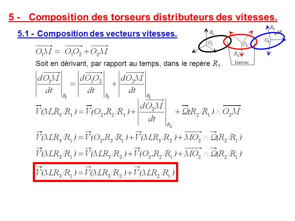 5 - Composition des torseurs distributeurs des vitesses. 5.1 - Composition des vecteurs vitesses. Soit en dérivant, par rapport au temps, dans le repè
