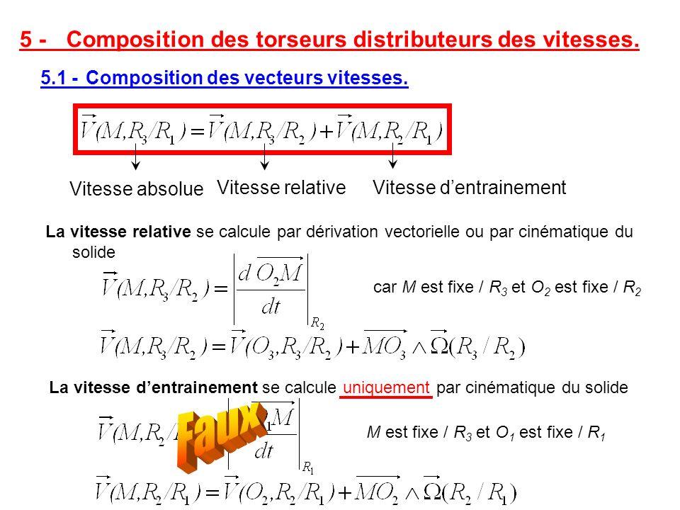 5 - Composition des torseurs distributeurs des vitesses. 5.1 - Composition des vecteurs vitesses. Vitesse absolue Vitesse dentrainementVitesse relativ