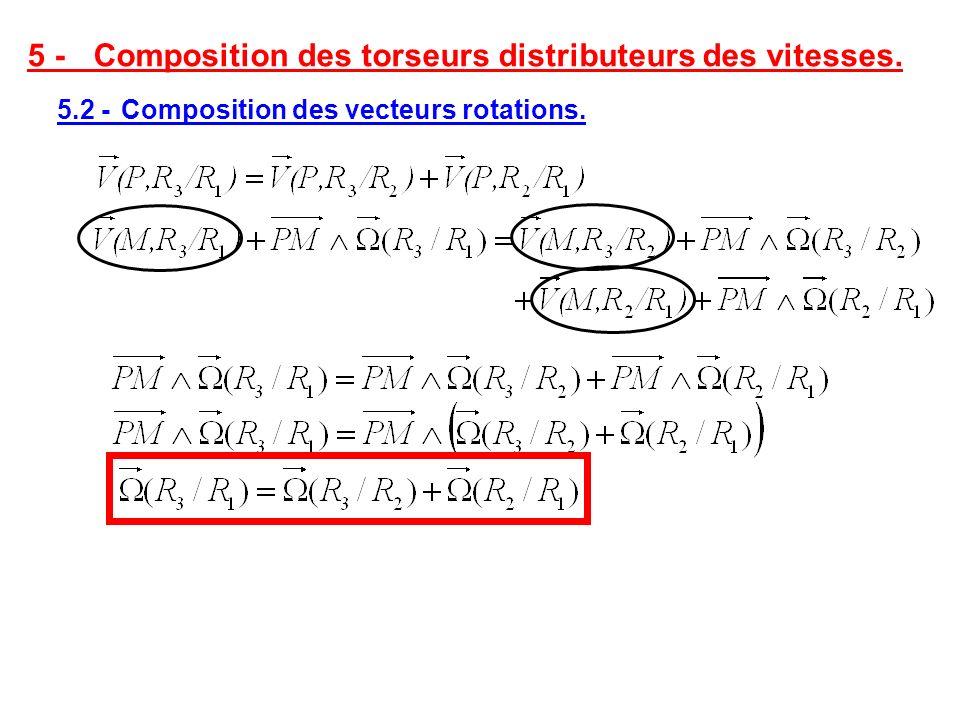 5 - Composition des torseurs distributeurs des vitesses. 5.2 - Composition des vecteurs rotations.