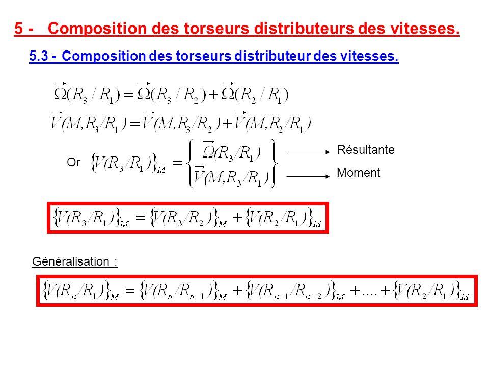 5 - Composition des torseurs distributeurs des vitesses. 5.3 - Composition des torseurs distributeur des vitesses. Or Résultante Moment Généralisation