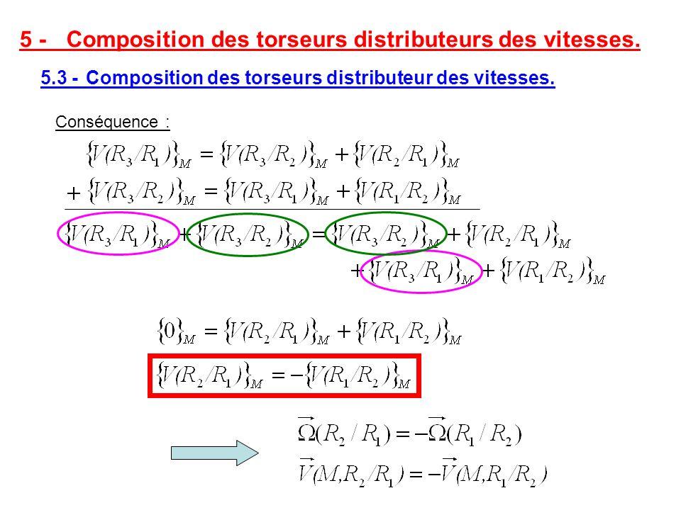 5 - Composition des torseurs distributeurs des vitesses. 5.3 - Composition des torseurs distributeur des vitesses. Conséquence :