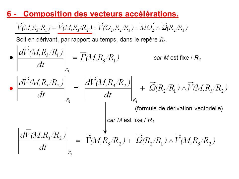 6 - Composition des vecteurs accélérations. Soit en dérivant, par rapport au temps, dans le repère R 1. car M est fixe / R 3 (formule de dérivation ve