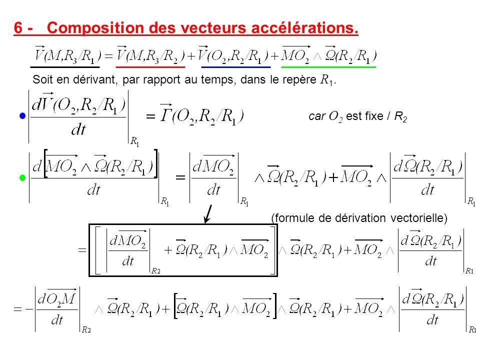 6 - Composition des vecteurs accélérations. Soit en dérivant, par rapport au temps, dans le repère R 1. car O 2 est fixe / R 2 (formule de dérivation