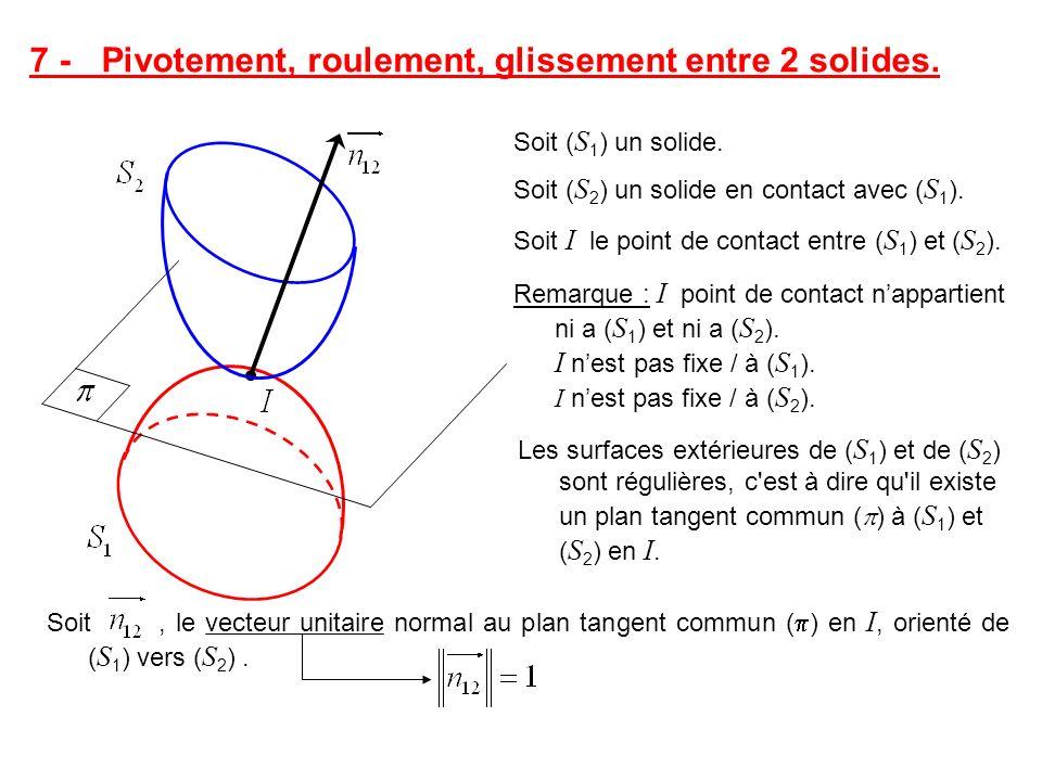 7 - Pivotement, roulement, glissement entre 2 solides. Soit ( S 1 ) un solide. Soit ( S 2 ) un solide en contact avec ( S 1 ). Soit I le point de cont