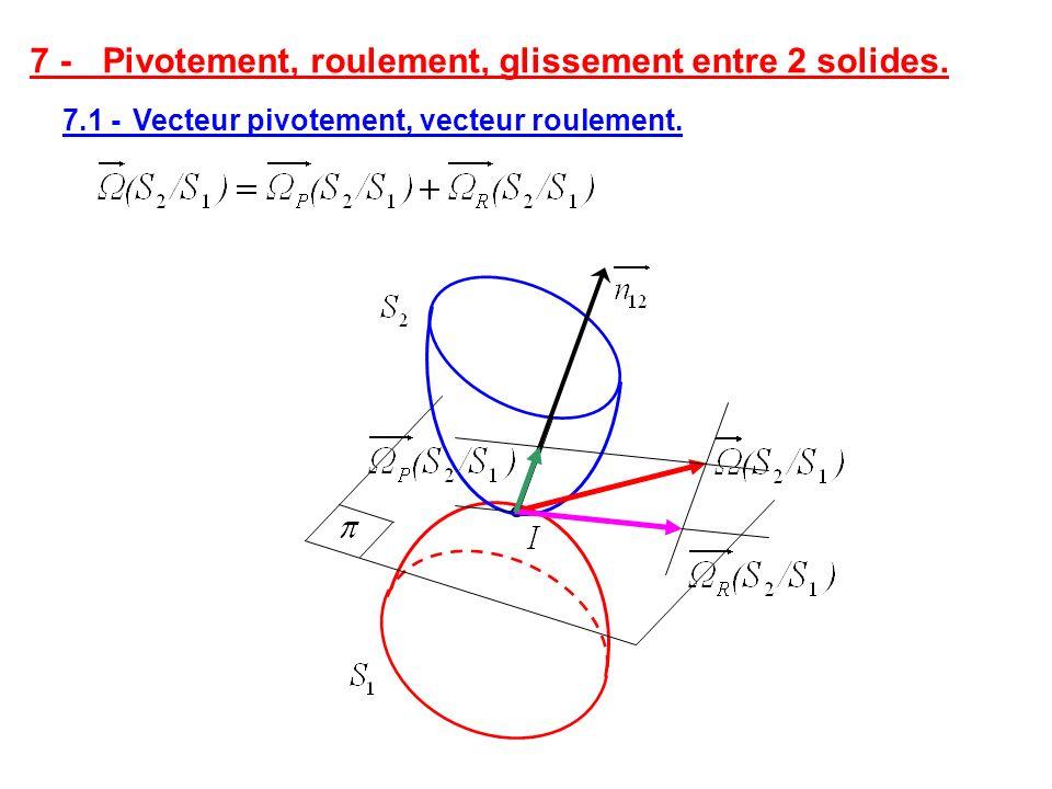7 - Pivotement, roulement, glissement entre 2 solides. 7.1 - Vecteur pivotement, vecteur roulement.