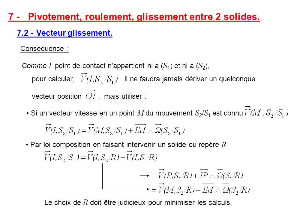 7 - Pivotement, roulement, glissement entre 2 solides. 7.2 - Vecteur glissement. Conséquence : Comme I point de contact nappartient ni a ( S 1 ) et ni
