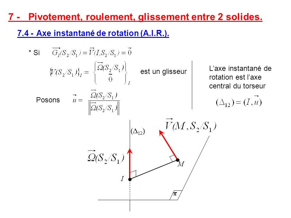 7 - Pivotement, roulement, glissement entre 2 solides. 7.4 - Axe instantané de rotation (A.I.R.). * Si est un glisseur Posons Laxe instantané de rotat