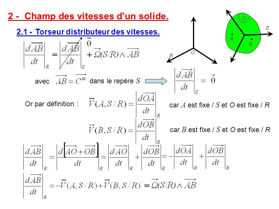 2 -Champ des vitesses dun solide. 2.1 - Torseur distributeur des vitesses. avec dans le repère S Or par définition : car A est fixe / S et O est fixe