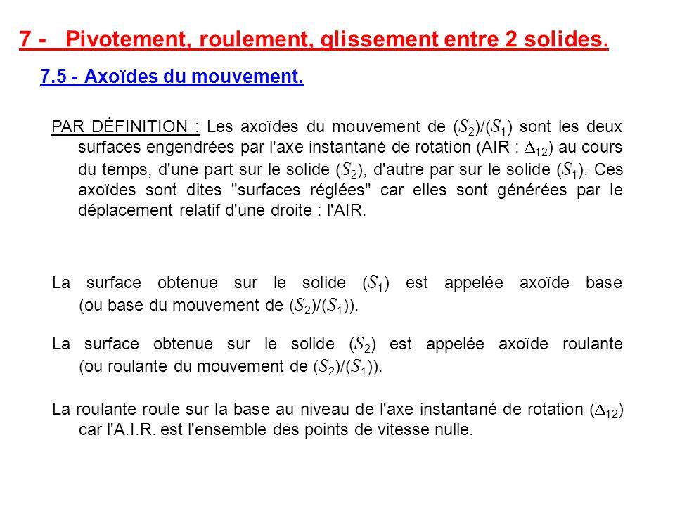 7 - Pivotement, roulement, glissement entre 2 solides. 7.5 - Axoïdes du mouvement. PAR DÉFINITION : Les axoïdes du mouvement de ( S 2 )/( S 1 ) sont l