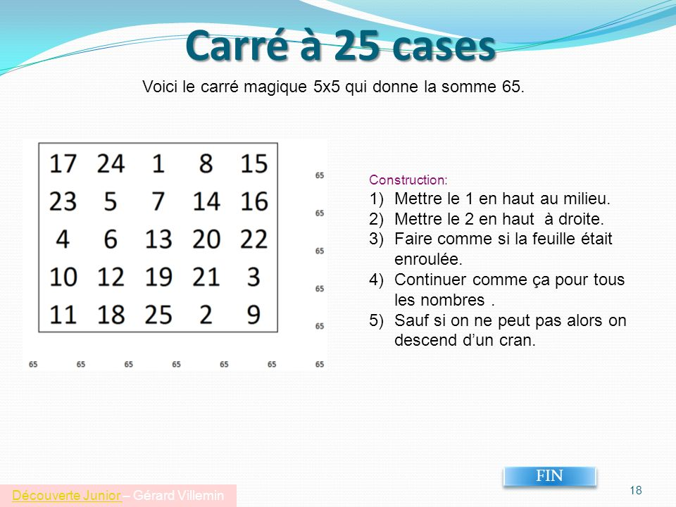 Carré à 9 cases Mettre les nombres de 1 à 9 pour obtenir la même somme 15 sur les lignes, les colonnes et les diagonales. Solution: Lastuce est de pla