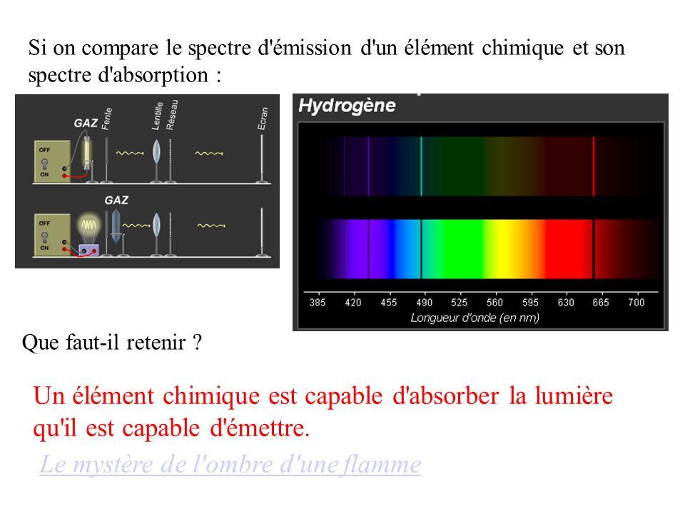 Si on compare le spectre d'émission d'un élément chimique et son spectre d'absorption : Un élément chimique est capable d'absorber la lumière qu'il es