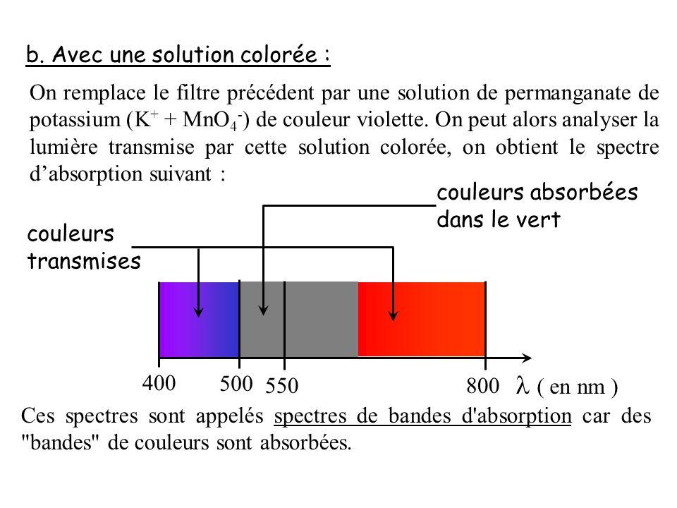 400 550 500 800 ( en nm ) couleurs transmises couleurs absorbées dans le vert b. Avec une solution colorée : On remplace le filtre précédent par une s