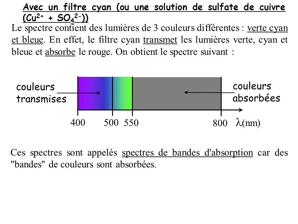 Avec un filtre cyan (ou une solution de sulfate de cuivre (Cu 2+ + SO 4 2- )) Le spectre contient des lumières de 3 couleurs différentes : verte cyan