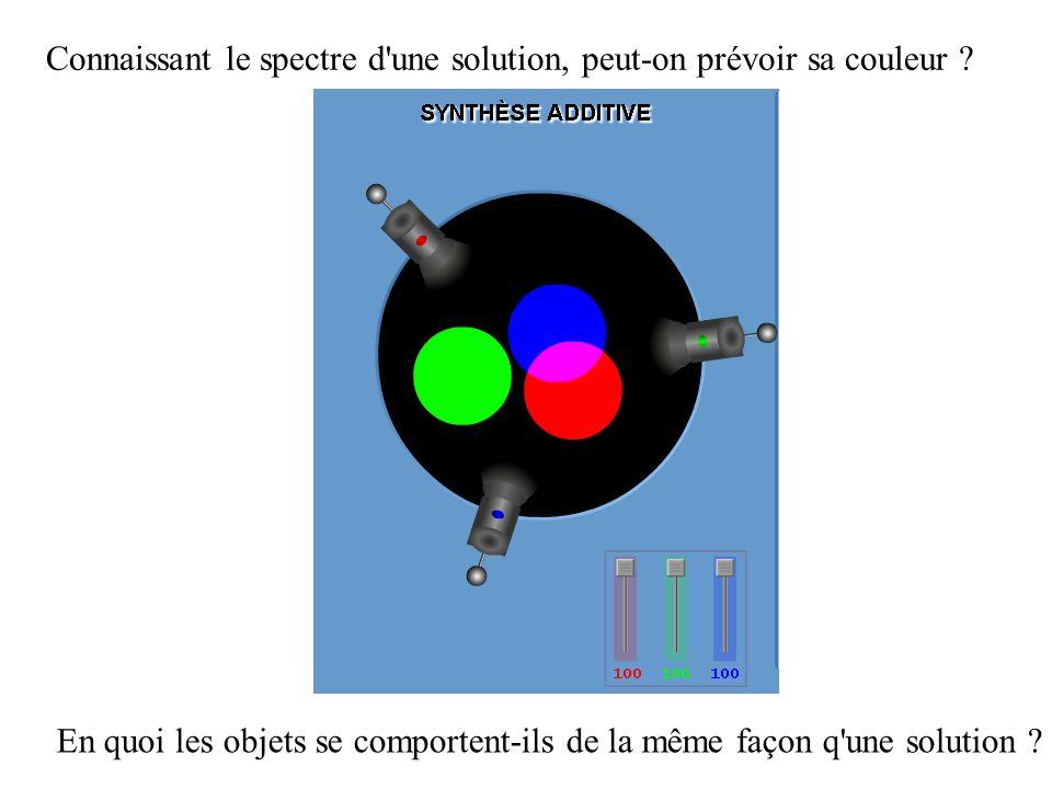 Connaissant le spectre d'une solution, peut-on prévoir sa couleur ? En quoi les objets se comportent-ils de la même façon q'une solution ?