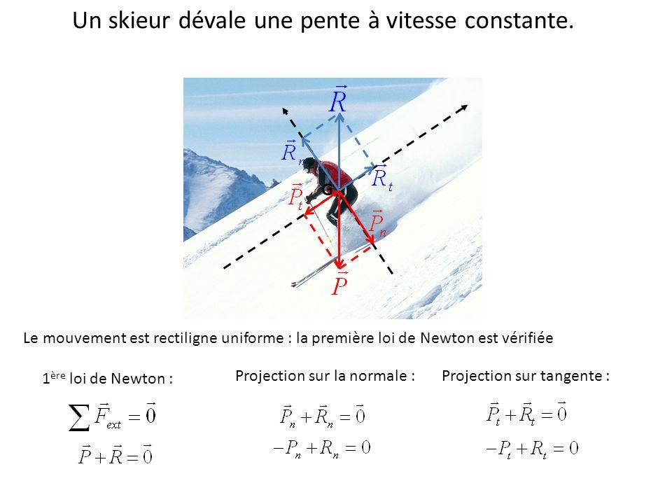 Un skieur dévale une pente à vitesse constante. G 1 ère loi de Newton : Projection sur la normale :Projection sur tangente : Le mouvement est rectilig