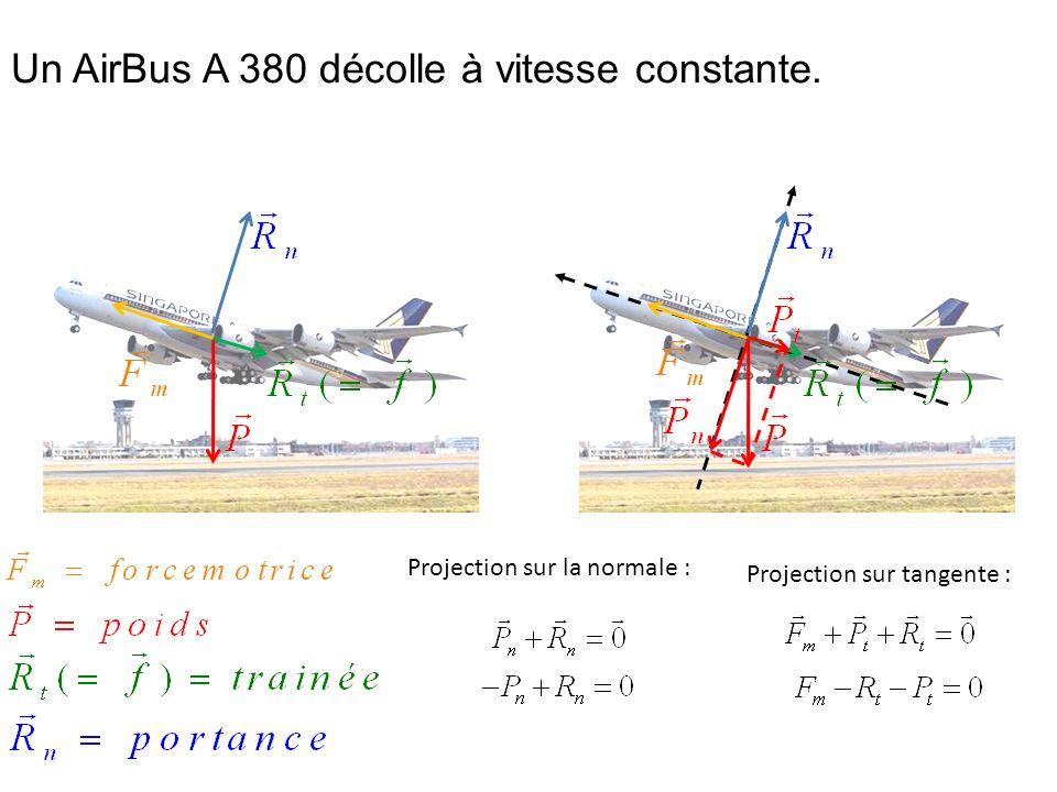 Un AirBus A 380 décolle à vitesse constante. Projection sur la normale : Projection sur tangente :